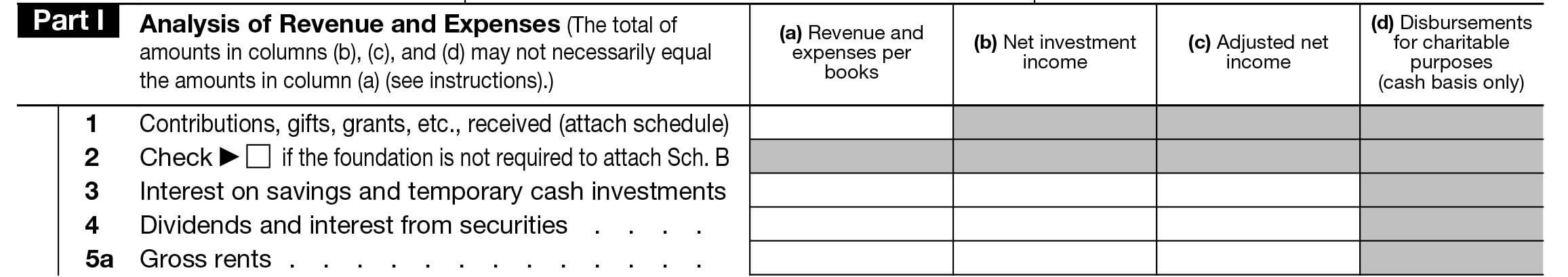 Part 1 - Analysis of Revenue and Expense