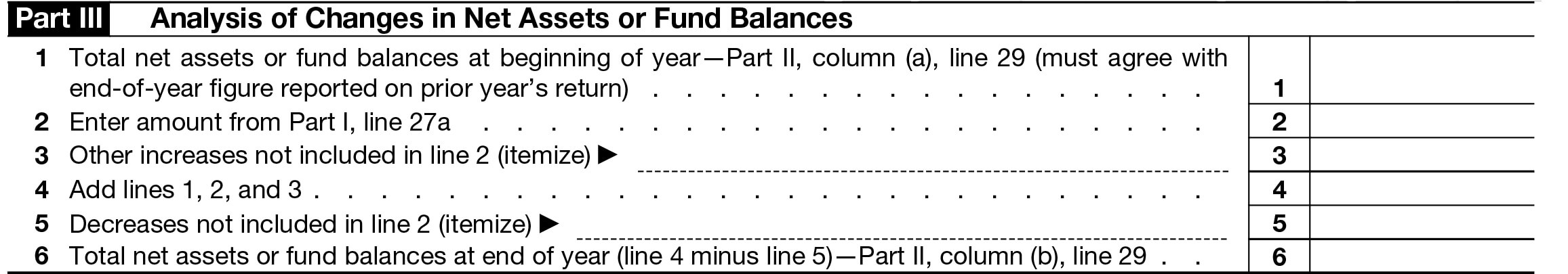 Part III - Analysis of Changes in Net Assets or Fund Balances